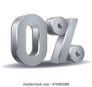 Silver Percentage vector, 0