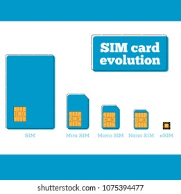 SIM card evolution concept in flat style. MiniSIM, microSIM, nanoSIM and eSIM cards. Mobile communication technology vector illustration.