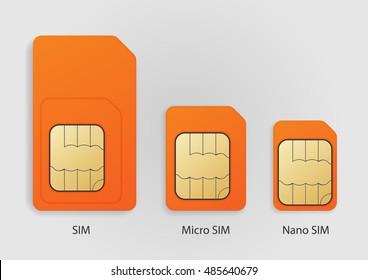 Sim card. Micro sim. Nano sim