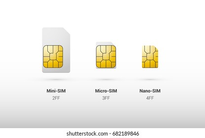 sim card overview comparison of types and sizes