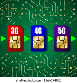 SIM cards 3g, 4g, 5g on the background of the chip, electronic board. Vector Illustration