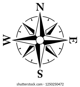 Simple compass / windrose icon.