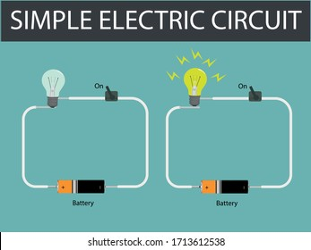 simple electrical circuit. simple electrical circuit diagram. subject of physics lesson electrical energy