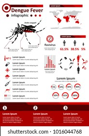 Simple flat style infographics components for health education poster about dengue fever, infectious disease caused by DENV flavivirus, which is spread by Aedes mosquitoes.