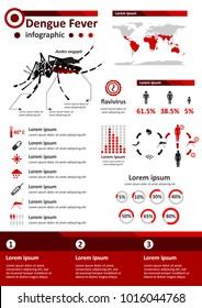 Dengue Images, Stock Photos & Vectors | Shutterstock