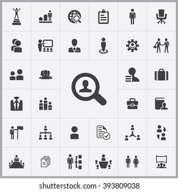 Simple human resources icons set. Universal human resources icon to use for web and mobile UI, set of basic human resources elements