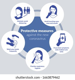 Simple illustration of Coronavirus COVID-19 Protection measures like washing hands, Participate respiratory hygiene and contact medical care.