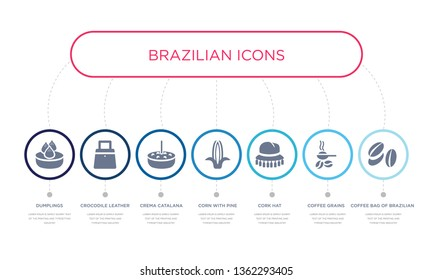 simple illustration set of 7 vector blue icons such as coffee bag of brazilian beans, coffee grains, cork hat, crema catalana, crocodile leather bag, dumplings. infographic design with 7