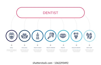 simple illustration set of 7 vector blue icons such as mint gum, molar crown, mouth, mouth wash, occlusal, oral. infographic design with 7 icons pack