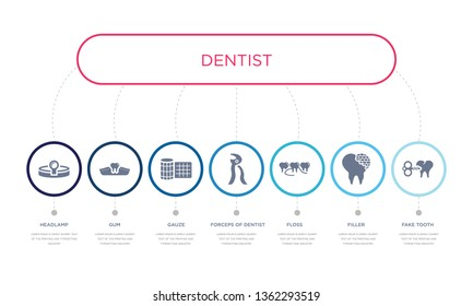 simple illustration set of 7 vector blue icons such as fake tooth, filler, floss, gauze, gum, headlamp. infographic design with 7 icons pack