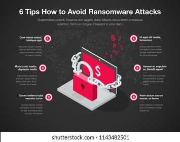 Simple infographic for 6 tips how to avoid ransomware attacks with laptop, red padlock and chain isolated on dark background. Easy to use for your website or presentation.