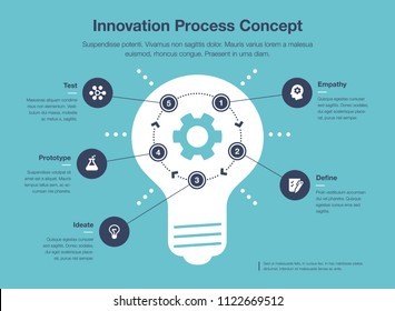 Simple infographic for innovation process visualization template with light bulb and gear as main symbol, isolated on blue background. Easy to use for your website or presentation.