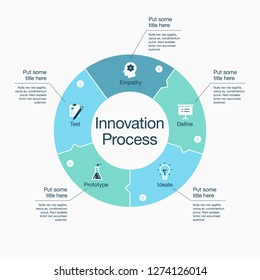 Simple infographic for innovation step process with colorful pie chart and icons, isolated on light background. Easy to use for your website or presentation.