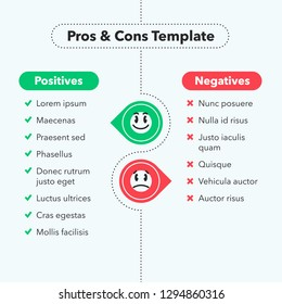 Simple infographic for pros and cons with funny emoji symbols. Easy to use for your website or presentation isolated on light background.