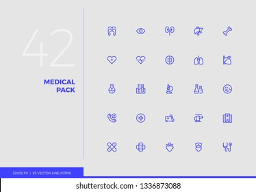 Simple line icons pack of medical centre, ambulance emergency. Vector pictogram set for mobile phone user interface design, UX infographics, web apps, business presentation. Sign and symbol collection