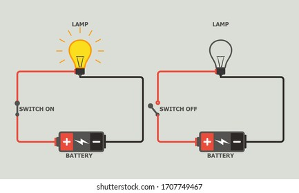 Simple Open and Closed Electric Circuit vector illustration.
