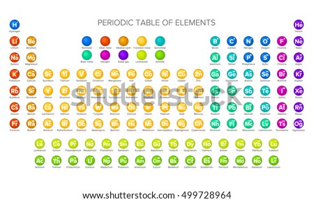 Simple Periodic Table Chemical Elements Flat Stock Vector Royalty