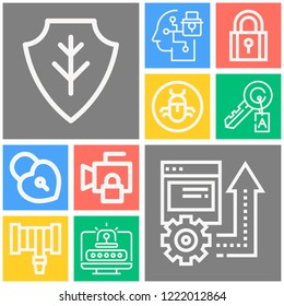 Simple set of  10 outline icons on following themes password, keyword, bug, lock, hosepipe, cctv, padlock, security web icons with high quality