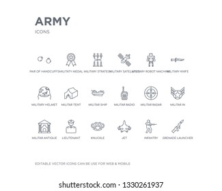 simple set of army vector line icons. contains such icons as grenade launcher, infantry, jet, knuckle, lieutenant, militar antique building, militar in, militar radar, radio and more. editable pixel