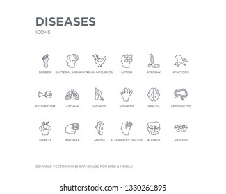 simple set of diseases vector line icons. contains such icons as abscess, allergy, alzheimer's disease, anotia, anthrax, anxiety, appendicitis, apraxia, arthritis and more. editable pixel perfect.
