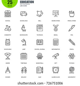 Simple Set of Education Related Vector Line Icons. Contains such Icons as School, Schoolbag, Pencil Stand, Microscope, Alarm Clock and more. Editable Stroke. 48x48 Pixel Perfect.