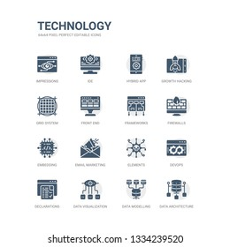 simple set of icons such as data architecture, data modelling, data visualization, declarations, devops, elements, email marketing, embedding, firewalls, frameworks. related technology icons