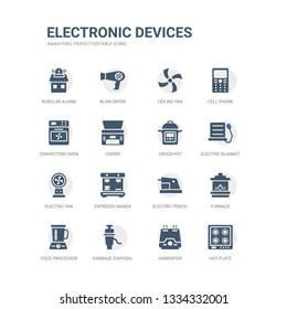 simple set of icons such as hot plate, humidifier, garbage disposal, food processor, furnace, electric pencil sharpener, espresso maker, electric fan, electric blanket, crock-pot. related electronic