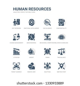 simple set of icons such as meeting point, multitask, remove user, target audience, time balance, timing, urgent, attrition, balanced scorecard, behavioral competency. related human resources icons