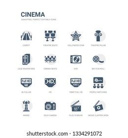 simple set of icons such as movie clapper open, plus 18 movie, dslr camera, award, people watching a movie, 1080p full hd, hd, 4k fullhd, big film roll, dvd. related cinema icons collection.