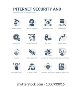simple set of icons such as network certificate, network conection, network cubes, funnel, monitoring, optimization, pendrive security, phishing, phone cable, pin code. related internet security and