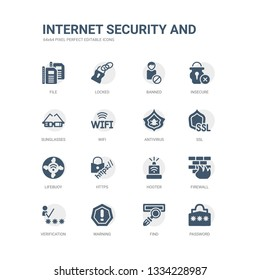 simple set of icons such as password, find, warning, verification, firewall, hooter, https, lifebuoy, ssl, antivirus. related internet security and icons collection. editable 64x64 pixel perfect.