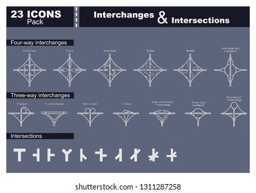 Simple set of interchange and intersection illustrations. Contains such illustrations as cloverleaf, stack, cloverstack, turbine, windmill, trumpet, T-bone, and more.