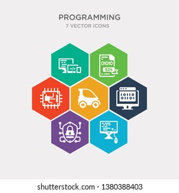 simple set of programming, secu network, compiler, smart car icons, contains such as icons hardware, binary file, cross-platform and more. 64x64 pixel perfect. infographics vector
