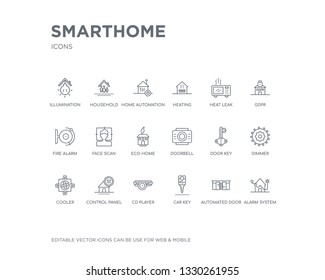 simple set of smarthome vector line icons. contains such icons as alarm system, automated door, car key, cd player, control panel, cooler, dimmer, door key, doorbell and more. editable pixel