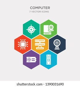 simple set of tv controller, computer set, round webcam, pc storage icons, contains such as icons computer chip, dvd drive, calibrate and more. 64x64 pixel perfect. infographics vector