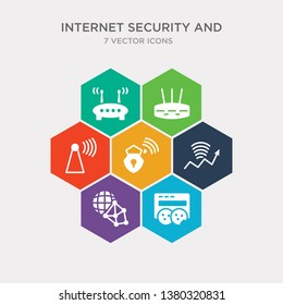simple set of web cookies, web gateway, web traffic, wifi security icons, contains such as icons wireless connection, wireless router, wlan and more. 64x64 pixel perfect. infographics vector