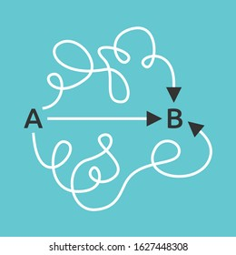 Simple short straight and complicated long curved paths from A to B. Easy and difficult ways, simplicity and confusion concept. Flat design. EPS 8 vector illustration, no transparency, no gradients