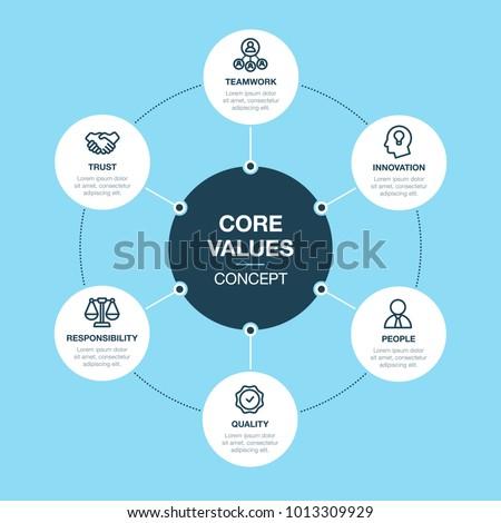 Simple Vector Infographic Core Values Template Image Vectorielle De