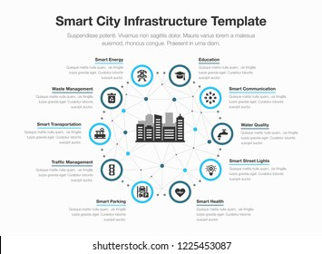 Simple vector infographic for smart city infrastructure with icons and place for your content, isolated on light background.