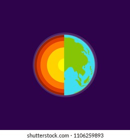 A simple vector, representing the inside of eath from its core.