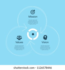 Simple visualization for mission, vision and values diagram schema isolated on blue background. Easy to use for your website or presentation.