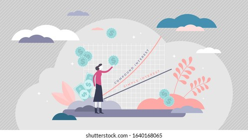 Simple vs compound interest concept, flat tiny person vector illustration. Income growth principle and investing business strategy. Abstract progress growth line on stylized graph.