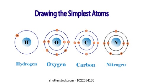 Simplest atomic model helium lithium aluminium stock vector royalty the simplest atomic model hydrogen carbon oxygen nitrogen atom diagram ccuart Gallery