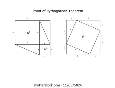 The simplest and most beautiful proof of the Pythagorean theorem. This is also the proof attributed to Pythagoras himself. This is also called a proof by rearrangement.