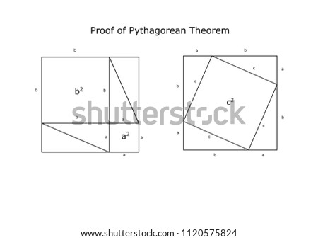 Simplest Most Beautiful Proof Pythagorean Theorem Stock Vector
