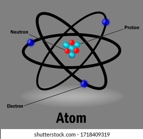 simplified visual atomic diagram designed for school books