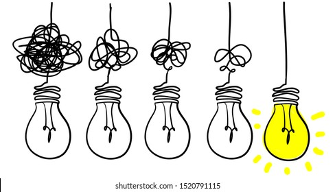 Simplifying the complex, confusion clarity or path. vector idea concept with lightbulbs doodle illustration