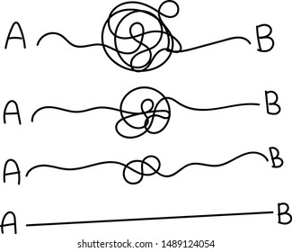 Simplifying the complex, confusion to clarity.vector.simplifying concet illustratin. Simplification streamlining process, from point a to point b