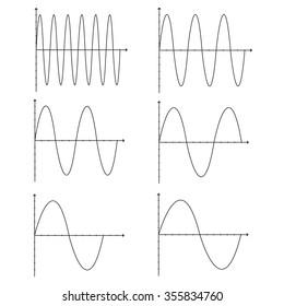 Sine wave signal, Vector illustration.