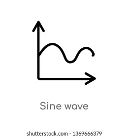 sine wave vector line icon. Simple element illustration. sine wave outline icon from user interface concept. Can be used for web and mobile